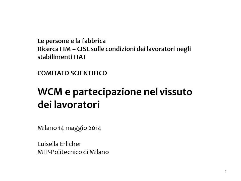 1 Le persone e la fabbrica Ricerca FIM – CISL sulle condizioni dei lavoratori negli stabilimenti FIAT COMITATO SCIENTIFICO WCM e partecipazione nel vissuto dei lavoratori Milano 14 maggio 2014 Luisella Erlicher MIP-Politecnico di Milano