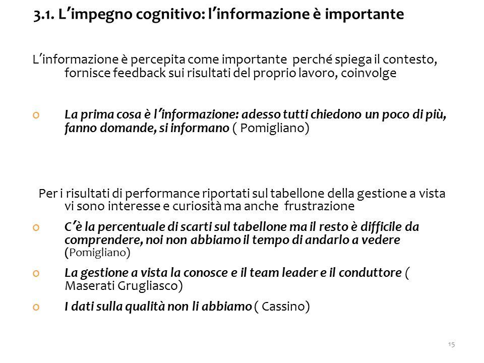 L'informazione è percepita come importante perché spiega il contesto, fornisce feedback sui risultati del proprio lavoro, coinvolge oLa prima cosa è l'informazione: adesso tutti chiedono un poco di più, fanno domande, si informano ( Pomigliano) Per i risultati di performance riportati sul tabellone della gestione a vista vi sono interesse e curiosità ma anche frustrazione oC'è la percentuale di scarti sul tabellone ma il resto è difficile da comprendere, noi non abbiamo il tempo di andarlo a vedere (Pomigliano) oLa gestione a vista la conosce e il team leader e il conduttore ( Maserati Grugliasco) oI dati sulla qualità non li abbiamo ( Cassino) 3.1.
