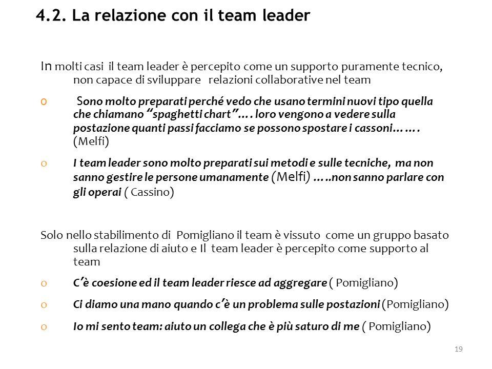 In molti casi il team leader è percepito come un supporto puramente tecnico, non capace di sviluppare relazioni collaborative nel team o S ono molto preparati perché vedo che usano termini nuovi tipo quella che chiamano spaghetti chart ….