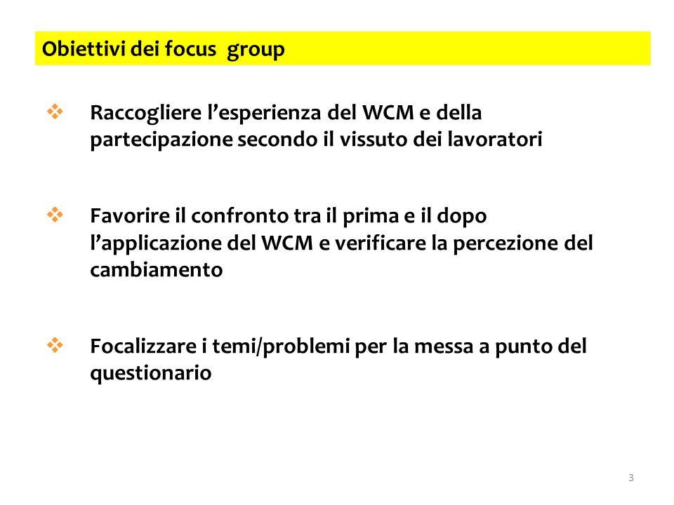  Raccogliere l'esperienza del WCM e della partecipazione secondo il vissuto dei lavoratori  Favorire il confronto tra il prima e il dopo l'applicazione del WCM e verificare la percezione del cambiamento  Focalizzare i temi/problemi per la messa a punto del questionario Obiettivi dei focus group 3