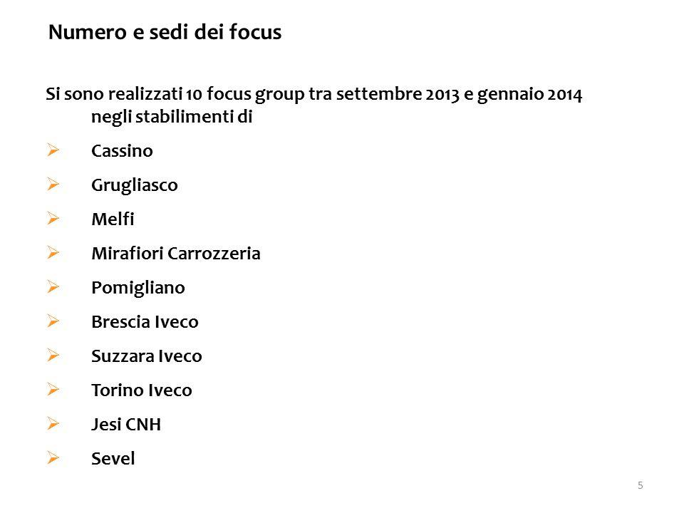 Si sono realizzati 10 focus group tra settembre 2013 e gennaio 2014 negli stabilimenti di  Cassino  Grugliasco  Melfi  Mirafiori Carrozzeria  Pomigliano  Brescia Iveco  Suzzara Iveco  Torino Iveco  Jesi CNH  Sevel Numero e sedi dei focus 5