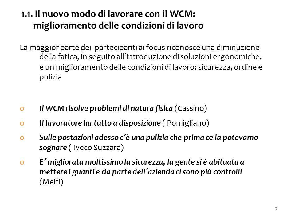 Negli stabilimenti in cui l'applicazione del WCM è in fase iniziale, non è percepita la presenza del team oC'è stata una sperimentazione … ma adesso non c'è il team leader ….