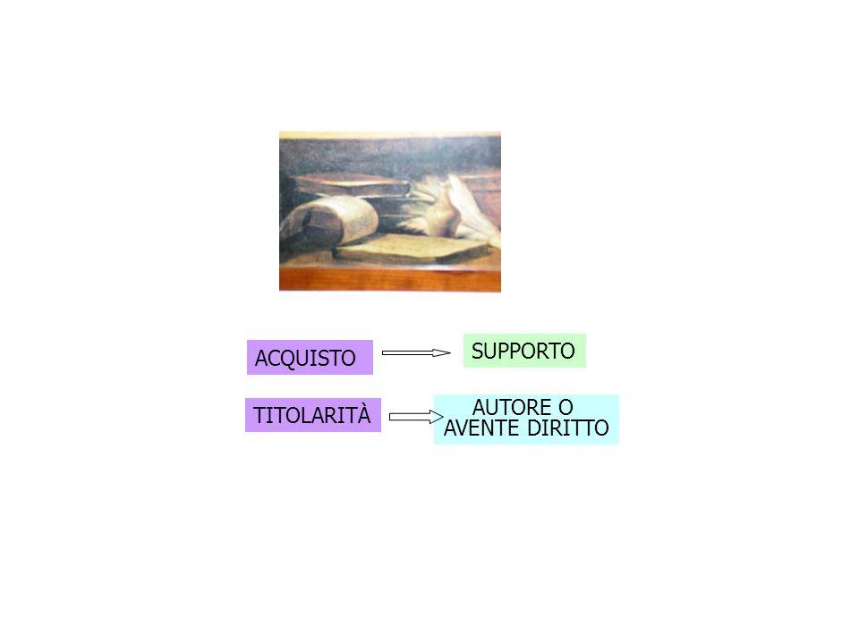 SUPPORTO ACQUISTO TITOLARITÀ AUTORE O AVENTE DIRITTO