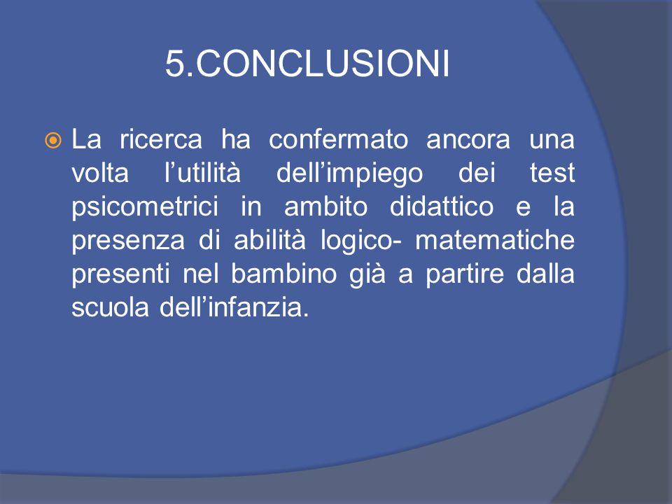 5.CONCLUSIONI  La ricerca ha confermato ancora una volta l'utilità dell'impiego dei test psicometrici in ambito didattico e la presenza di abilità logico- matematiche presenti nel bambino già a partire dalla scuola dell'infanzia.