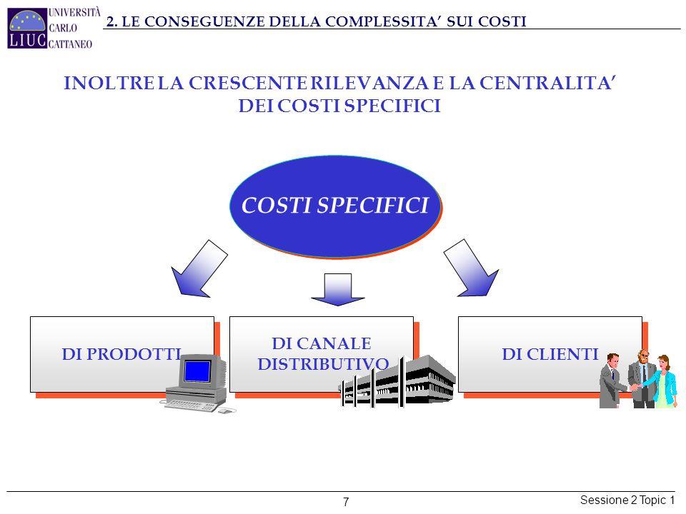 Sessione 2 Topic 1 8 * COSTO DISCREZIONALE * COSTO PER CREARE VALORE * DISTINZIONE VARIABILI VS.