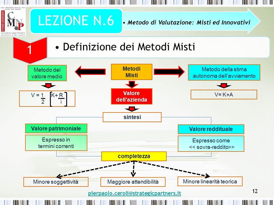 pierpaolo.ceroli@strategicpartners.it 12 Metodo di Valutazione: Misti ed Innovativi LEZIONE N.6 1 Definizione dei Metodi Misti Metodo del valore medio