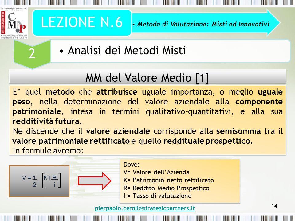 pierpaolo.ceroli@strategicpartners.it 14 MM del Valore Medio [1] Metodo di Valutazione: Misti ed Innovativi LEZIONE N.6 2 Analisi dei Metodi Misti E'