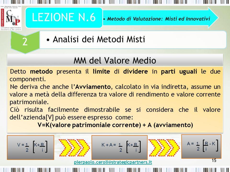 pierpaolo.ceroli@strategicpartners.it 15 MM del Valore Medio Metodo di Valutazione: Misti ed Innovativi LEZIONE N.6 2 Analisi dei Metodi Misti Detto m