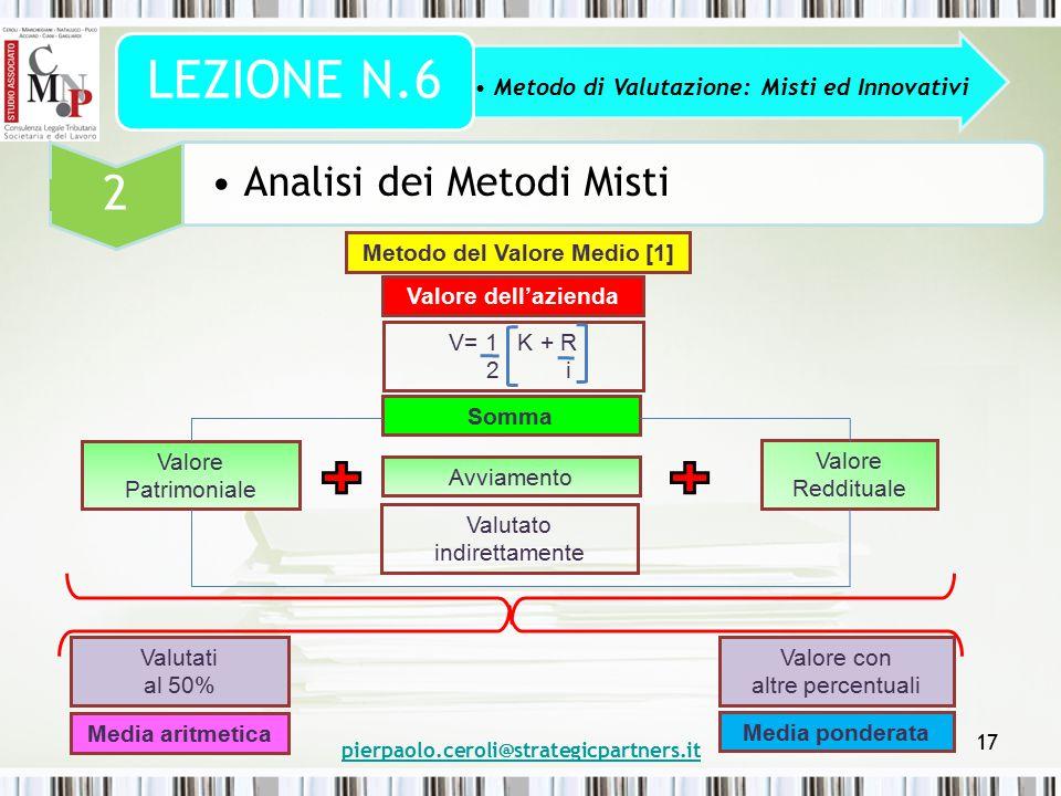 pierpaolo.ceroli@strategicpartners.it 17 Metodo di Valutazione: Misti ed Innovativi LEZIONE N.6 2 Analisi dei Metodi Misti Metodo del Valore Medio [1]