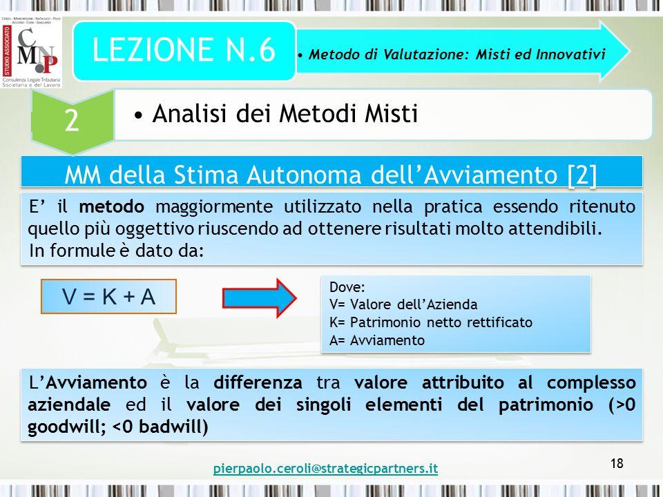 pierpaolo.ceroli@strategicpartners.it 18 MM della Stima Autonoma dell'Avviamento [2] Metodo di Valutazione: Misti ed Innovativi LEZIONE N.6 2 Analisi