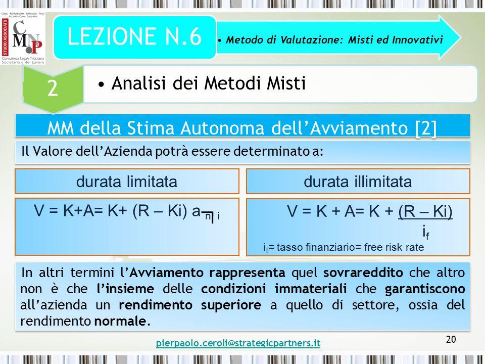 pierpaolo.ceroli@strategicpartners.it 20 MM della Stima Autonoma dell'Avviamento [2] Metodo di Valutazione: Misti ed Innovativi LEZIONE N.6 2 Analisi