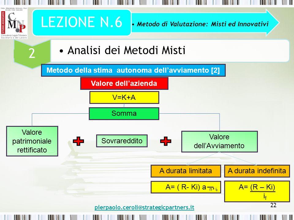 pierpaolo.ceroli@strategicpartners.it 22 Metodo di Valutazione: Misti ed Innovativi LEZIONE N.6 2 Analisi dei Metodi Misti Metodo della stima autonoma