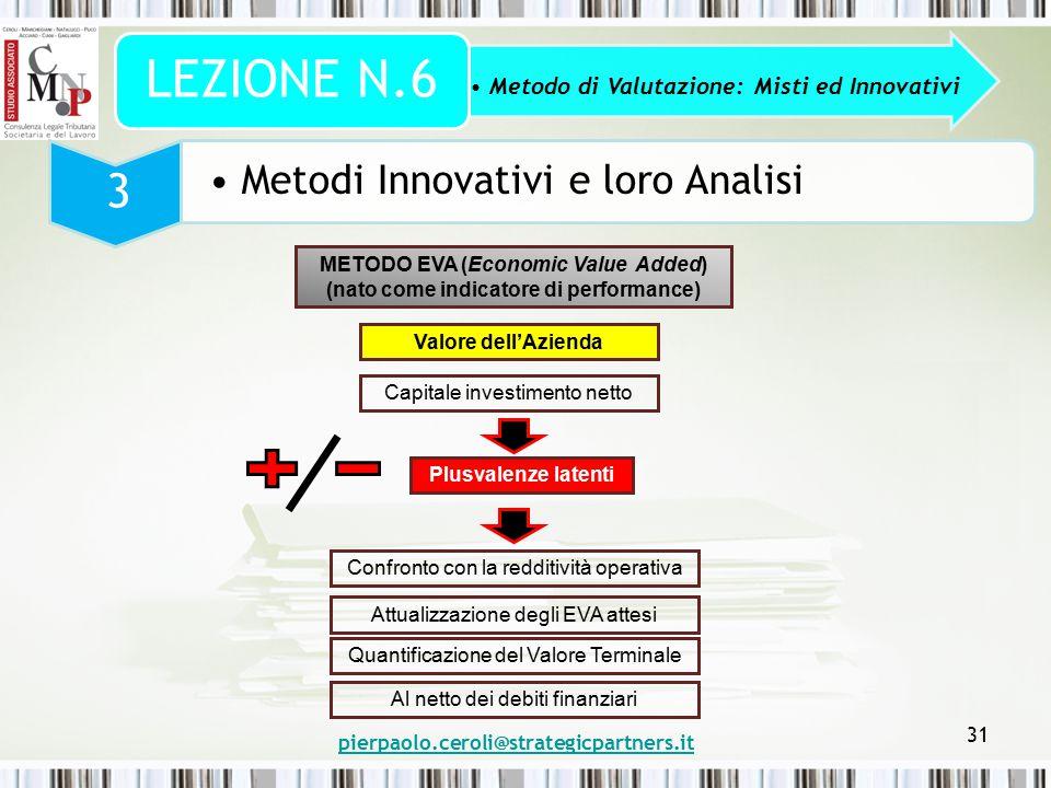 pierpaolo.ceroli@strategicpartners.it 31 Metodo di Valutazione: Misti ed Innovativi LEZIONE N.6 3 Metodi Innovativi e loro Analisi METODO EVA (Economi