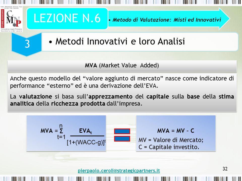 pierpaolo.ceroli@strategicpartners.it 32 Metodo di Valutazione: Misti ed Innovativi LEZIONE N.6 3 Metodi Innovativi e loro Analisi MVA (Market Value A