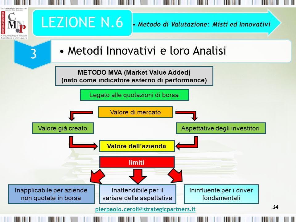 pierpaolo.ceroli@strategicpartners.it 34 Metodo di Valutazione: Misti ed Innovativi LEZIONE N.6 3 Metodi Innovativi e loro Analisi METODO MVA (Market