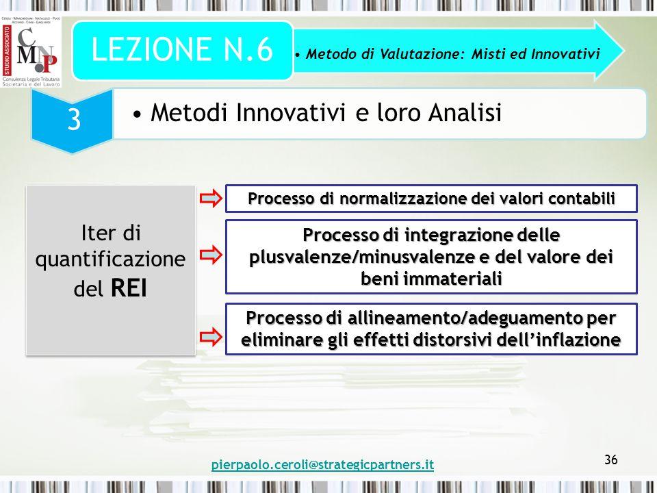pierpaolo.ceroli@strategicpartners.it 36 Metodo di Valutazione: Misti ed Innovativi LEZIONE N.6 3 Metodi Innovativi e loro Analisi Iter di quantificaz