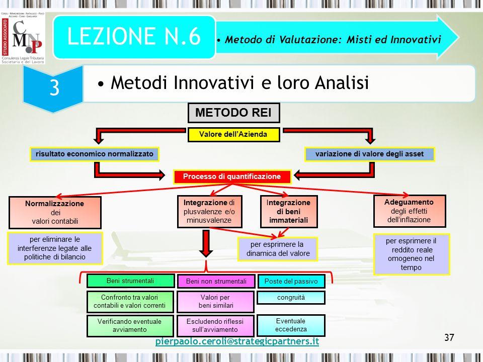pierpaolo.ceroli@strategicpartners.it 37 Metodo di Valutazione: Misti ed Innovativi LEZIONE N.6 3 Metodi Innovativi e loro Analisi METODO REI Valore d