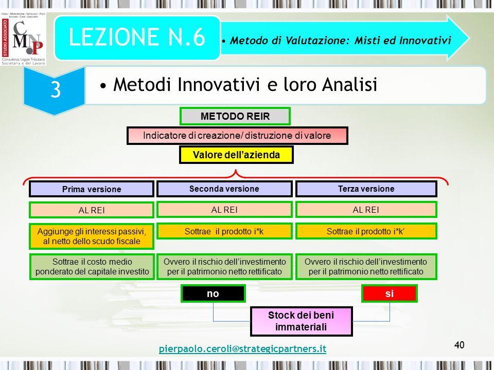 pierpaolo.ceroli@strategicpartners.it 40 Metodo di Valutazione: Misti ed Innovativi LEZIONE N.6 3 Metodi Innovativi e loro Analisi METODO REIR Indicat