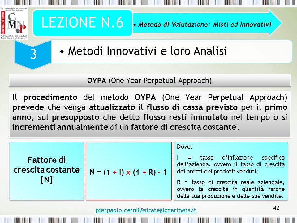pierpaolo.ceroli@strategicpartners.it 42 Metodo di Valutazione: Misti ed Innovativi LEZIONE N.6 3 Metodi Innovativi e loro Analisi OYPA (One Year Perp