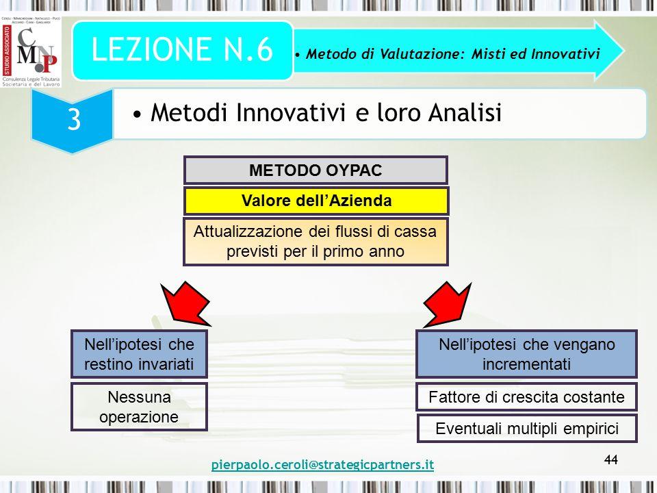pierpaolo.ceroli@strategicpartners.it 44 Metodo di Valutazione: Misti ed Innovativi LEZIONE N.6 3 Metodi Innovativi e loro Analisi METODO OYPAC Valore