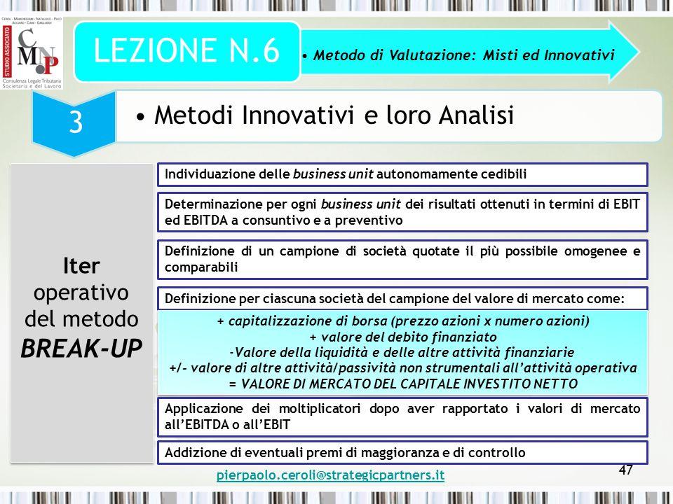 pierpaolo.ceroli@strategicpartners.it 47 Metodo di Valutazione: Misti ed Innovativi LEZIONE N.6 3 Metodi Innovativi e loro Analisi Iter operativo del