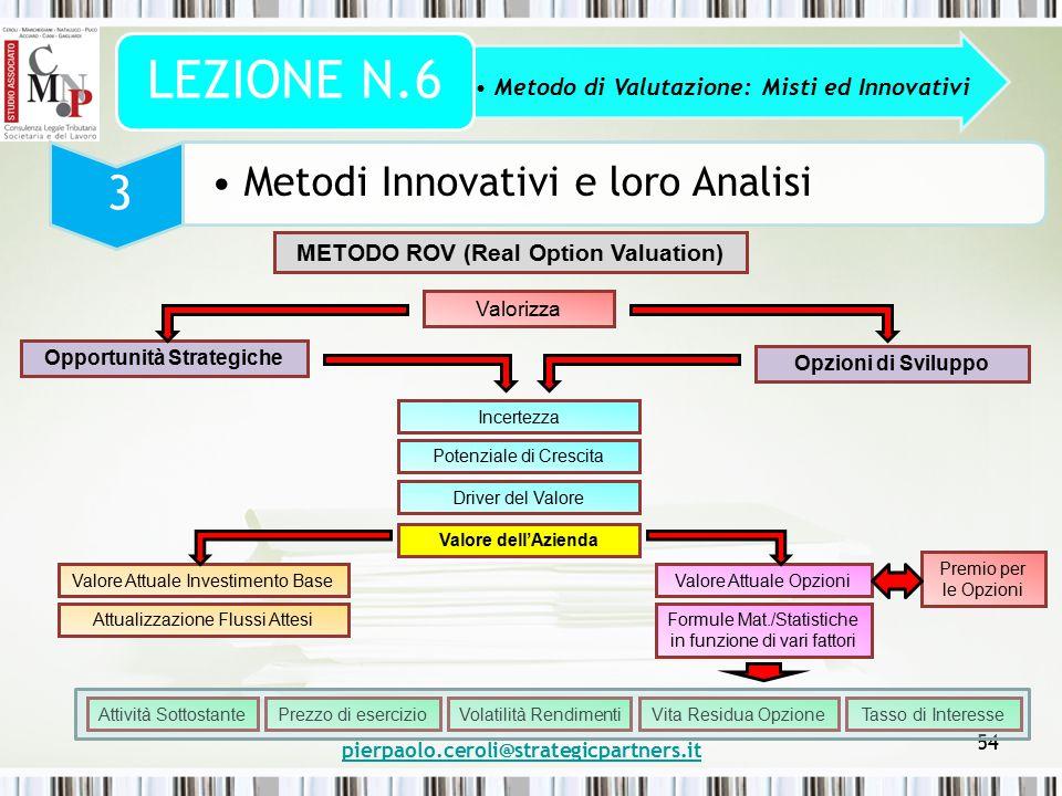 pierpaolo.ceroli@strategicpartners.it 54 Metodo di Valutazione: Misti ed Innovativi LEZIONE N.6 3 Metodi Innovativi e loro Analisi METODO ROV (Real Op