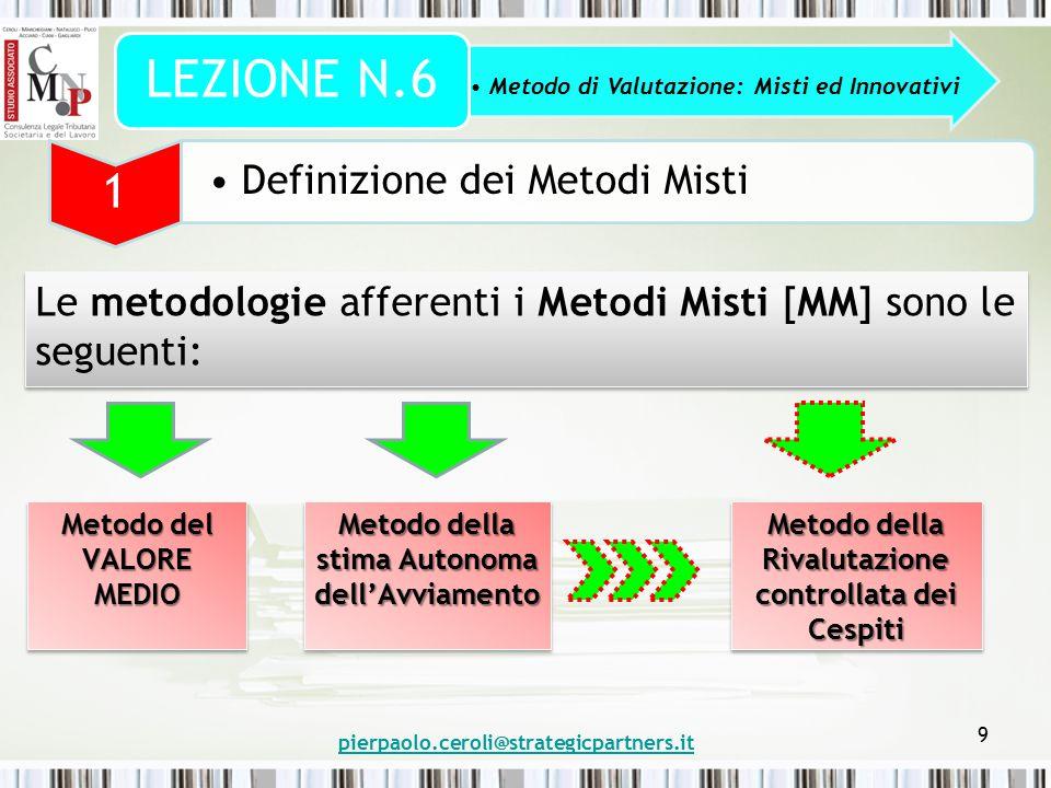 pierpaolo.ceroli@strategicpartners.it 9 Le metodologie afferenti i Metodi Misti [MM] sono le seguenti: Metodo di Valutazione: Misti ed Innovativi LEZI