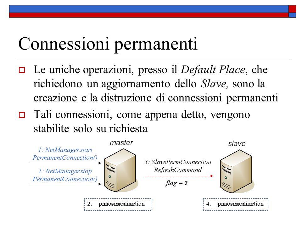 Connessioni permanenti  Le uniche operazioni, presso il Default Place, che richiedono un aggiornamento dello Slave, sono la creazione e la distruzion