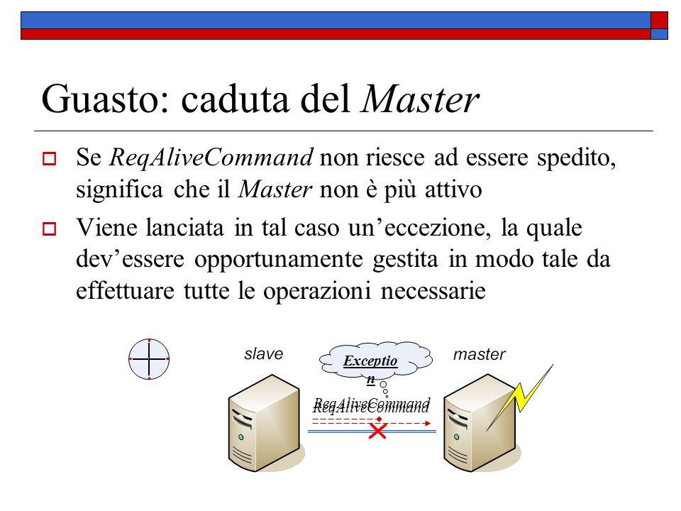 Guasto: caduta del Master  Se ReqAliveCommand non riesce ad essere spedito, significa che il Master non è più attivo  Viene lanciata in tal caso un'eccezione, la quale dev'essere opportunamente gestita in modo tale da effettuare tutte le operazioni necessarie ReqAliveCommand Exceptio n