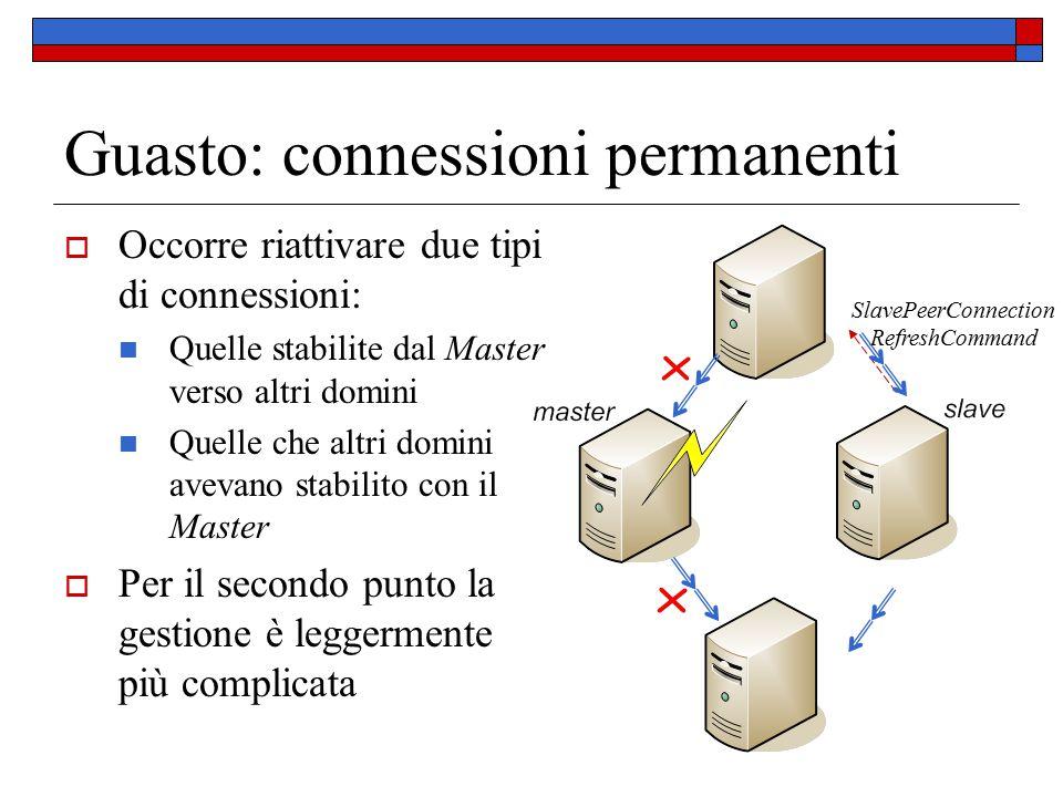 Guasto: connessioni permanenti  Occorre riattivare due tipi di connessioni: Quelle stabilite dal Master verso altri domini Quelle che altri domini av