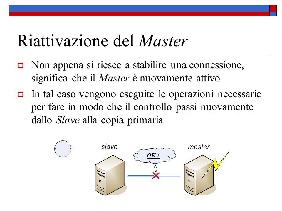 Riattivazione del Master  Non appena si riesce a stabilire una connessione, significa che il Master è nuovamente attivo  In tal caso vengono eseguite le operazioni necessarie per fare in modo che il controllo passi nuovamente dallo Slave alla copia primaria OK !