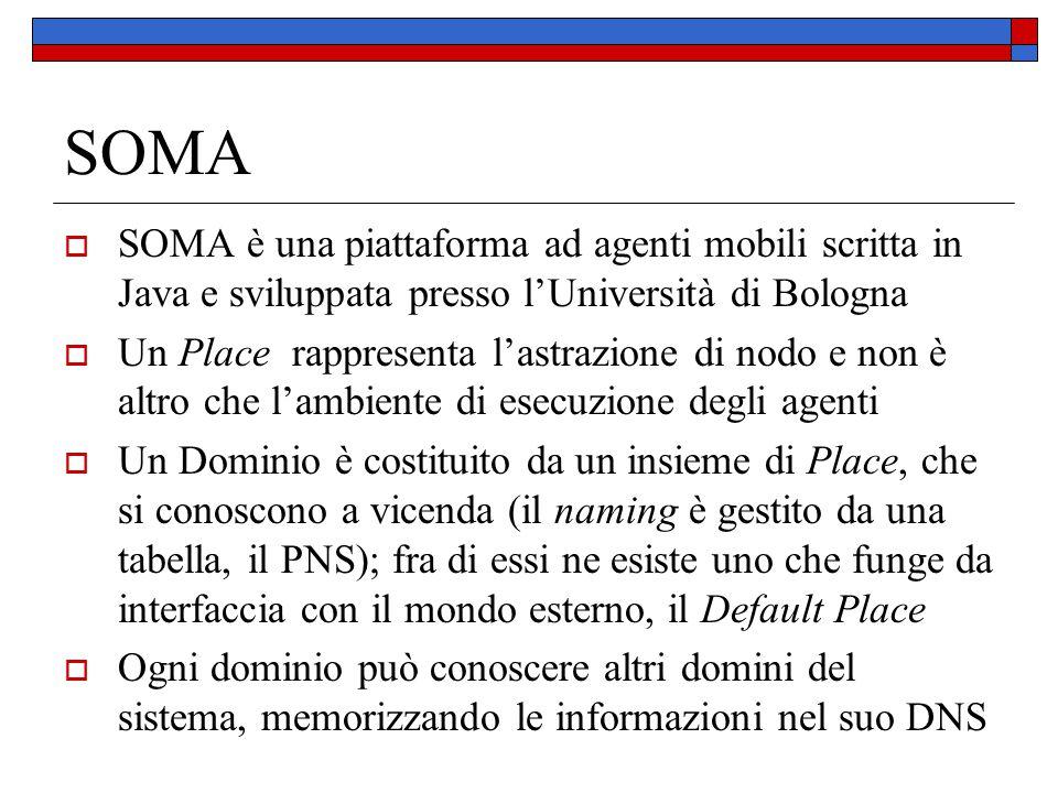 SOMA  SOMA è una piattaforma ad agenti mobili scritta in Java e sviluppata presso l'Università di Bologna  Un Place rappresenta l'astrazione di nodo e non è altro che l'ambiente di esecuzione degli agenti  Un Dominio è costituito da un insieme di Place, che si conoscono a vicenda (il naming è gestito da una tabella, il PNS); fra di essi ne esiste uno che funge da interfaccia con il mondo esterno, il Default Place  Ogni dominio può conoscere altri domini del sistema, memorizzando le informazioni nel suo DNS