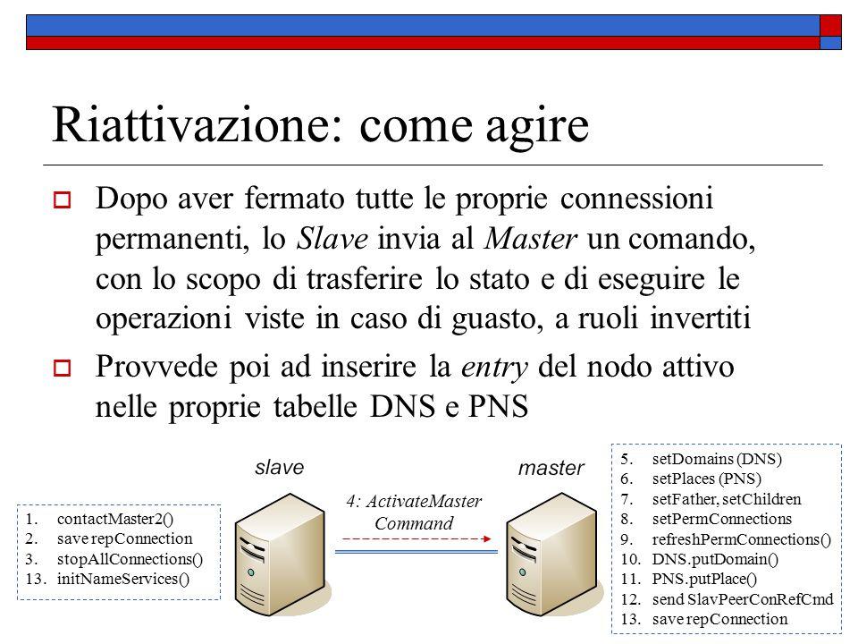 Riattivazione: come agire  Dopo aver fermato tutte le proprie connessioni permanenti, lo Slave invia al Master un comando, con lo scopo di trasferire lo stato e di eseguire le operazioni viste in caso di guasto, a ruoli invertiti  Provvede poi ad inserire la entry del nodo attivo nelle proprie tabelle DNS e PNS 4: ActivateMaster Command 5.setDomains (DNS) 6.setPlaces (PNS) 7.setFather, setChildren 8.setPermConnections 9.refreshPermConnections() 10.DNS.putDomain() 11.PNS.putPlace() 12.send SlavPeerConRefCmd 13.save repConnection 1.contactMaster2() 2.save repConnection 3.stopAllConnections() 13.initNameServices()