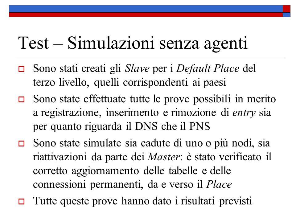Test – Simulazioni senza agenti  Sono stati creati gli Slave per i Default Place del terzo livello, quelli corrispondenti ai paesi  Sono state effet