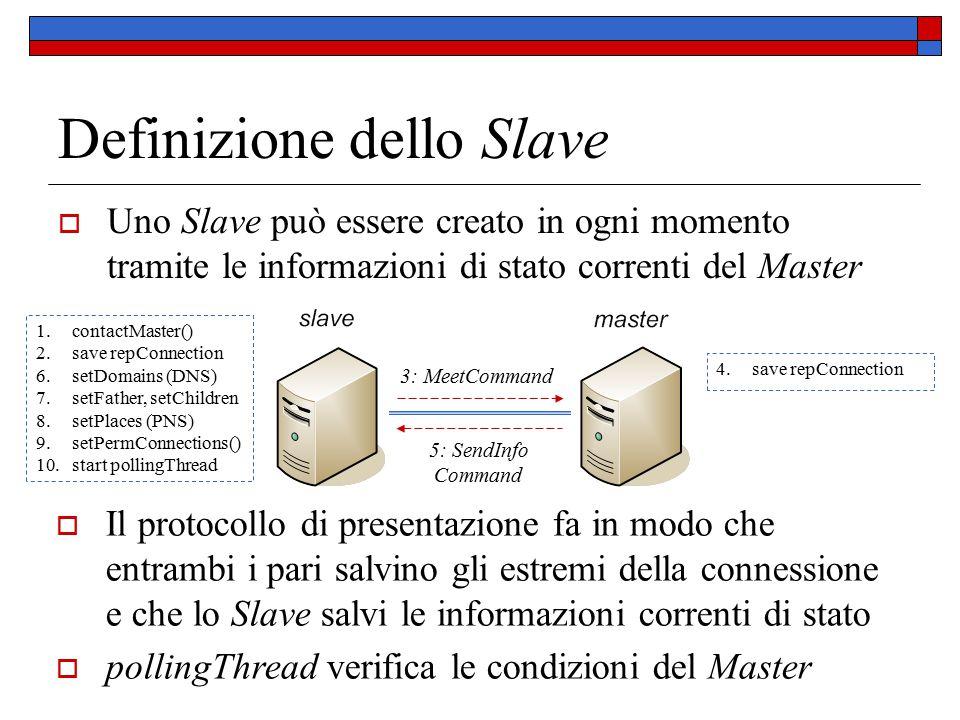 Definizione dello Slave  Uno Slave può essere creato in ogni momento tramite le informazioni di stato correnti del Master 3: MeetCommand 5: SendInfo Command 4.save repConnection 1.contactMaster() 2.save repConnection 6.setDomains (DNS) 7.setFather, setChildren 8.setPlaces (PNS) 9.setPermConnections() 10.start pollingThread  Il protocollo di presentazione fa in modo che entrambi i pari salvino gli estremi della connessione e che lo Slave salvi le informazioni correnti di stato  pollingThread verifica le condizioni del Master