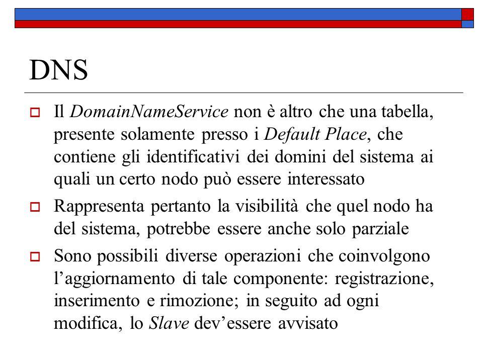 DNS  Il DomainNameService non è altro che una tabella, presente solamente presso i Default Place, che contiene gli identificativi dei domini del sistema ai quali un certo nodo può essere interessato  Rappresenta pertanto la visibilità che quel nodo ha del sistema, potrebbe essere anche solo parziale  Sono possibili diverse operazioni che coinvolgono l'aggiornamento di tale componente: registrazione, inserimento e rimozione; in seguito ad ogni modifica, lo Slave dev'essere avvisato