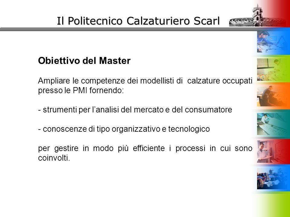 Politecnico Calzaturiero Scarl Destinatari i modellisti di calzature occupati presso PMI che sviluppano sia collezioni autonome che in collaborazione con studi o stilisti esterni.