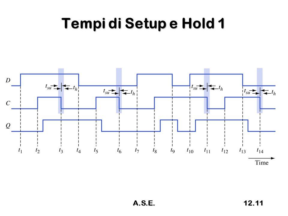 Tempi di Setup e Hold 1 A.S.E.12.11
