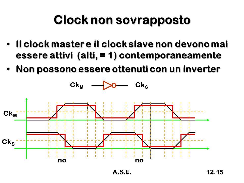 Clock non sovrapposto Il clock master e il clock slave non devono mai essere attivi (alti, = 1) contemporaneamenteIl clock master e il clock slave non devono mai essere attivi (alti, = 1) contemporaneamente Non possono essere ottenuti con un inverterNon possono essere ottenuti con un inverter Ck M Ck S Ck M Ck S no A.S.E.12.15