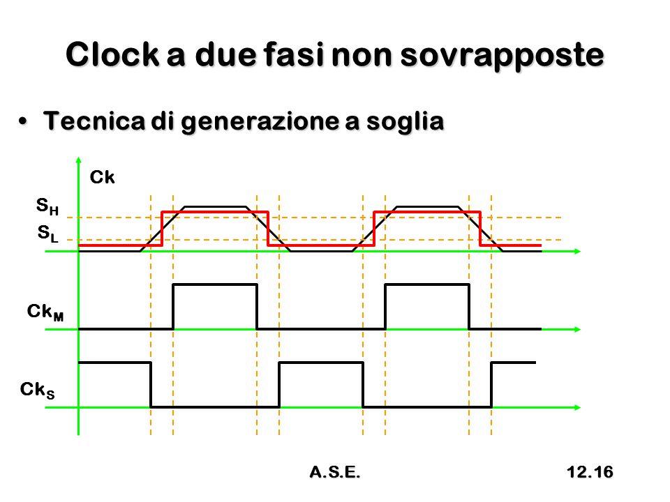 Clock a due fasi non sovrapposte Tecnica di generazione a sogliaTecnica di generazione a soglia Ck M Ck S SHSH SLSL Ck A.S.E.12.16