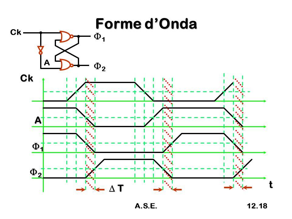 Forme d'Onda Ck A 1111 2222 t  T 11 22 Ck A A.S.E.12.18