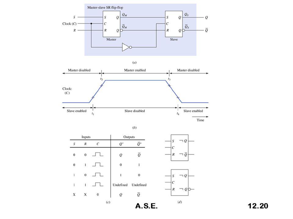 A.S.E.12.20