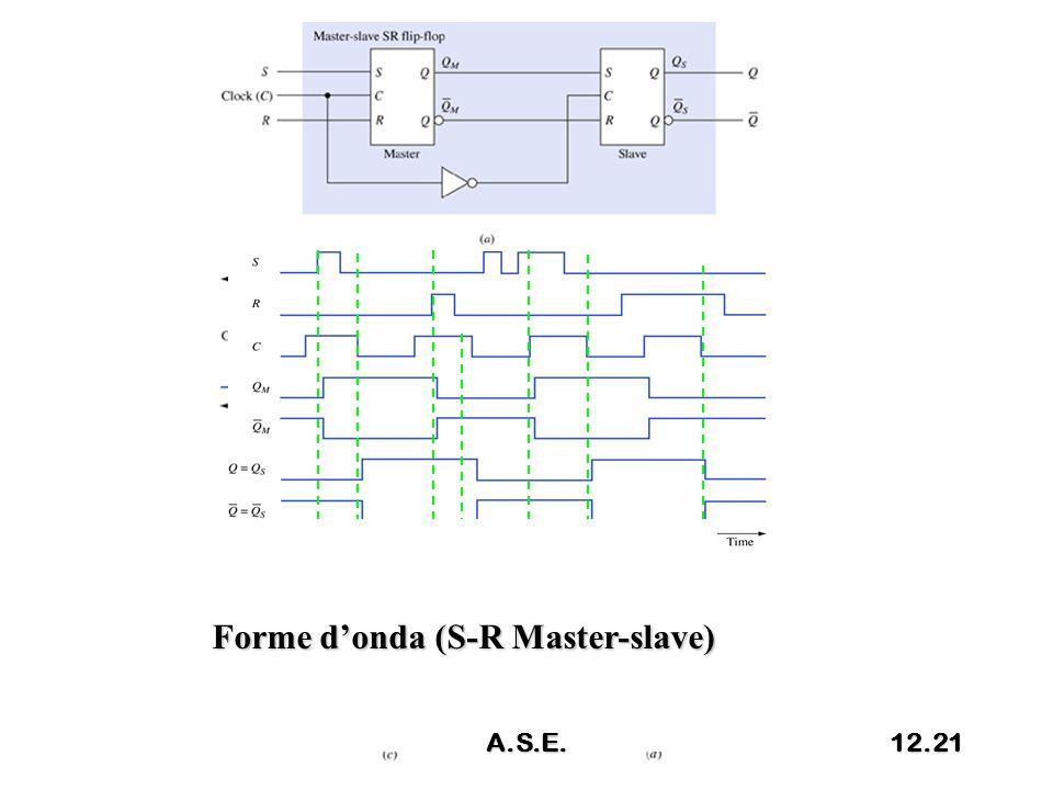 Forme d'onda (S-R Master-slave) A.S.E.12.21