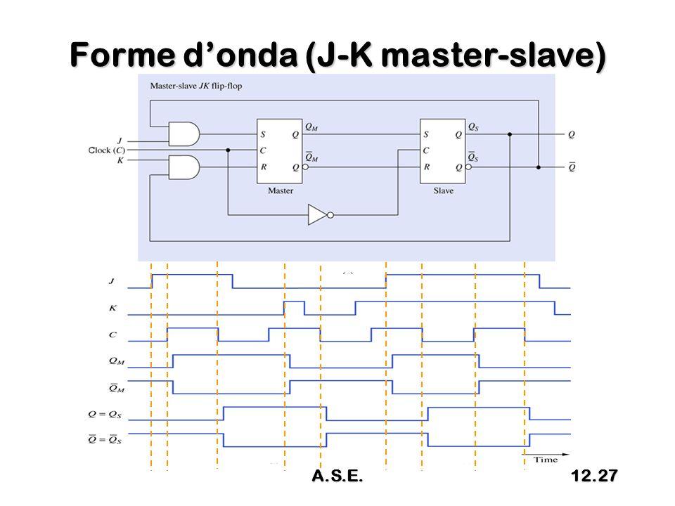 Forme d'onda (J-K master-slave) A.S.E.12.27