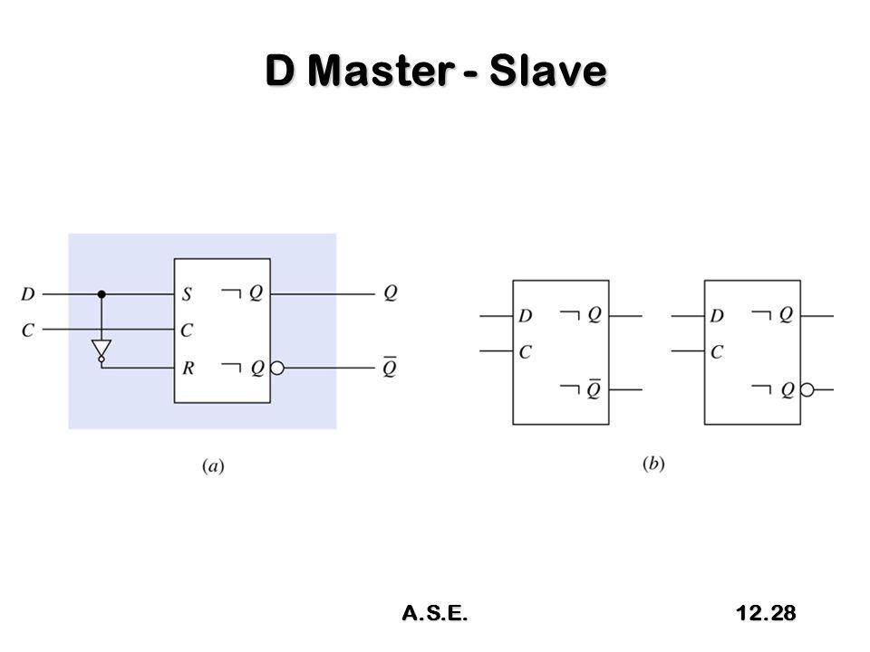 D Master - Slave A.S.E.12.28