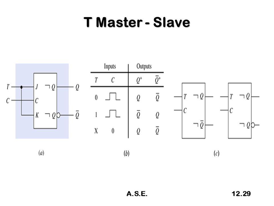 T Master - Slave A.S.E.12.29