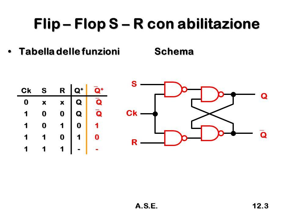 Flip – Flop S – R con abilitazione Tabella delle funzioniSchemaTabella delle funzioniSchema CkSR Q+Q+Q+Q+ Q+Q+Q+Q+ 0xxQ QQQQ 100Q QQQQ 10101 11010 111-- R S Q QQ Ck A.S.E.12.3