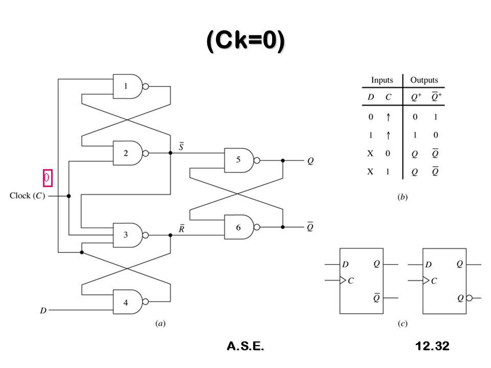 (Ck=0) 0 A.S.E.12.32