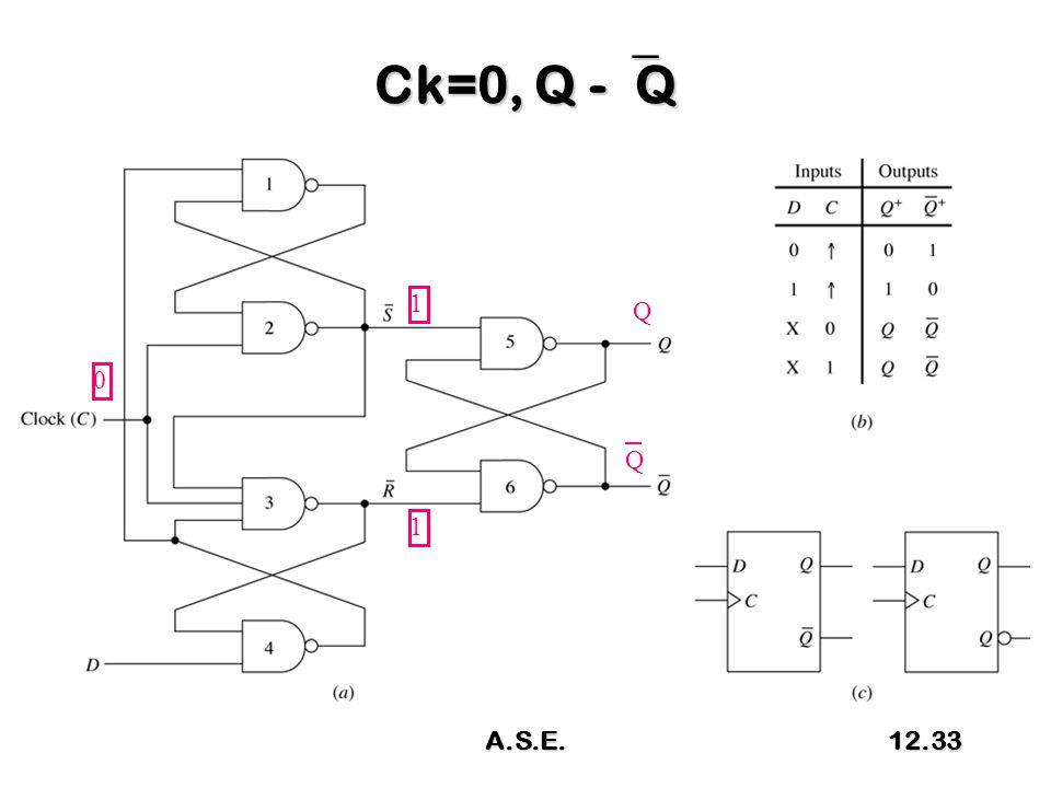 Ck=0, Q -  Q 0 1 1 Q Q A.S.E.12.33