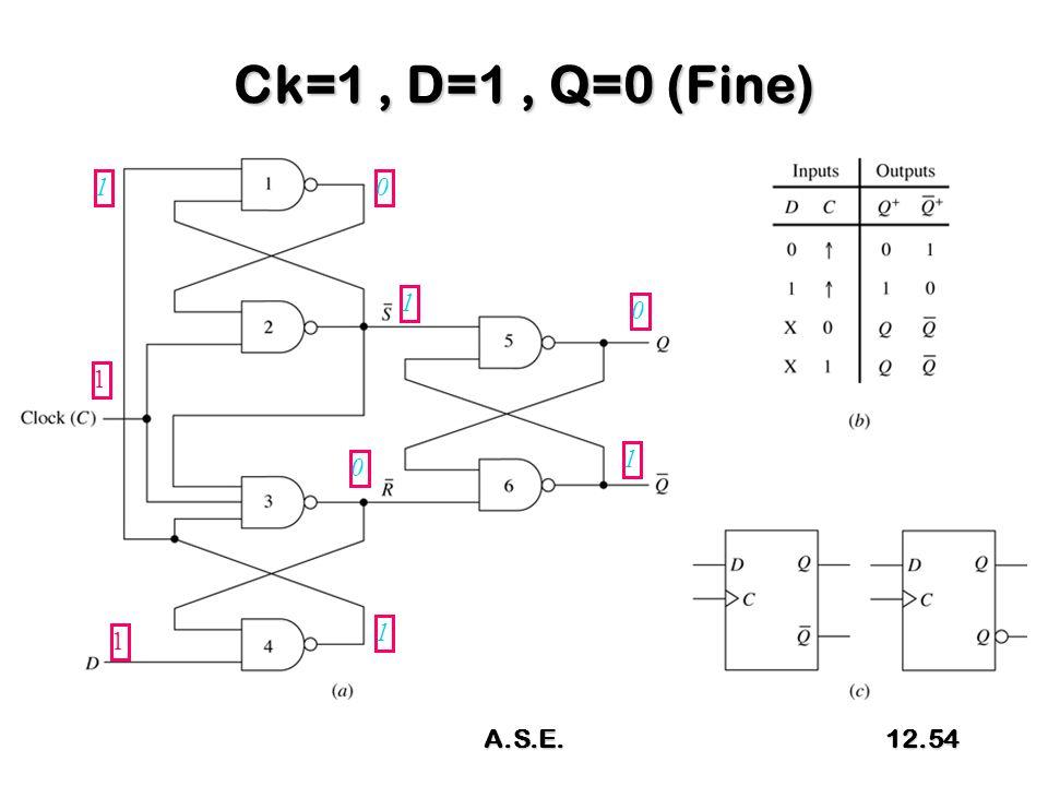 Ck=1, D=1, Q=0 (Fine) 1 1 0 1 1 1 0 0 1 A.S.E.12.54